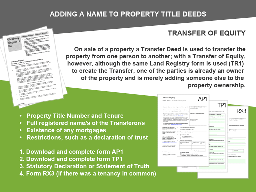 Land Registry Restrictions >> Adding A Name To Deeds