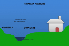 Riparian Ownerships